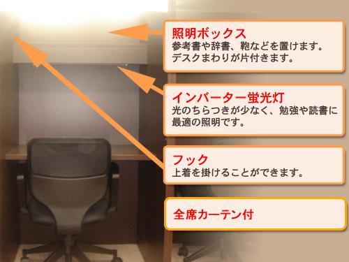 自習室のデスクの詳細